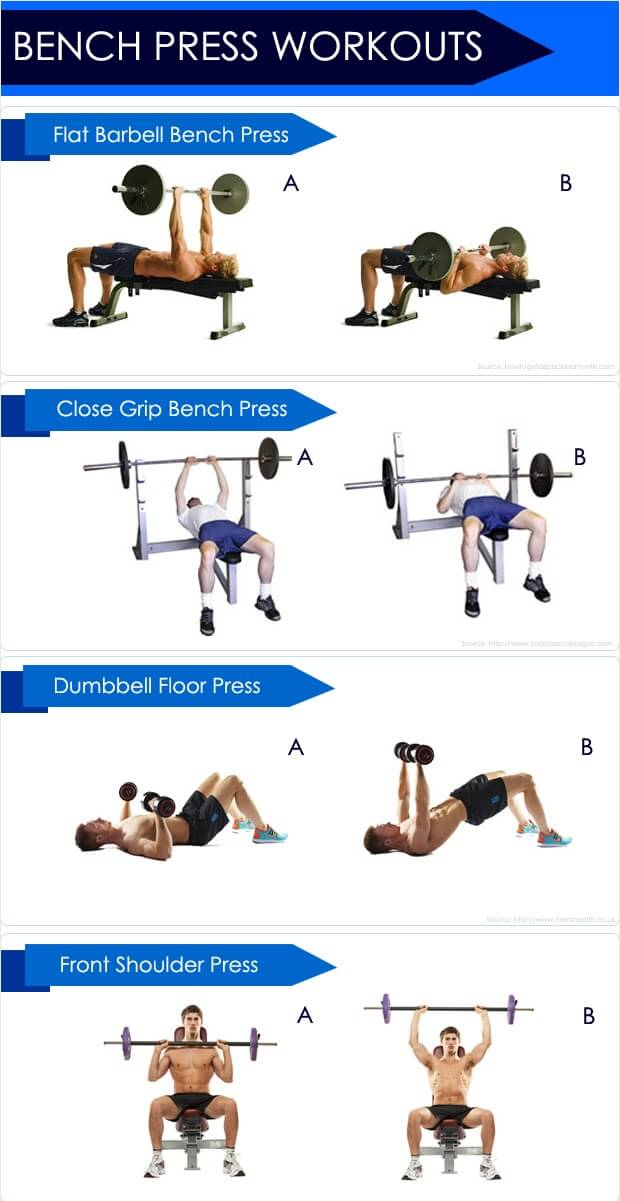 Bench Press Workouts and Exercise